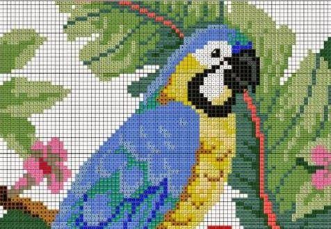 Designing A Cross Stitch Pattern